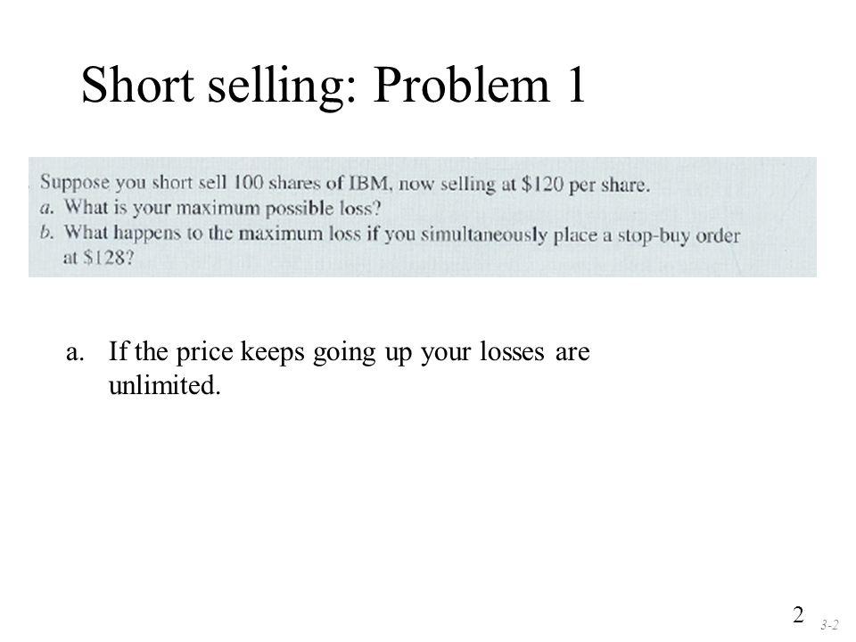 maximum share price