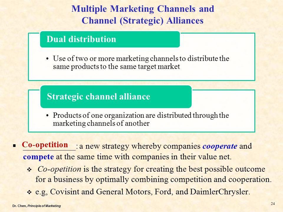 bmw distribution channel strategy