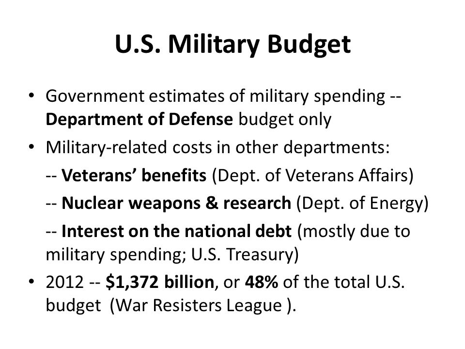 U.S. Military Budget Government estimates of military spending -- Department of Defense budget only.