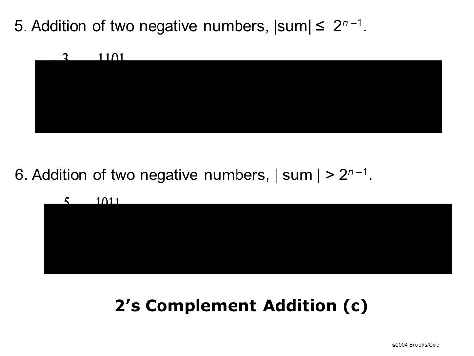 2's Complement Addition (c)