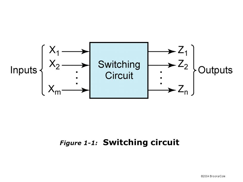 Figure 1-1: Switching circuit