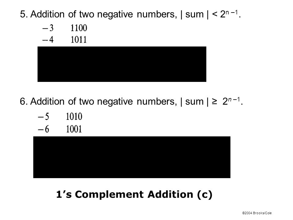 1's Complement Addition (c)