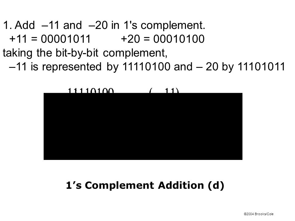 1's Complement Addition (d)