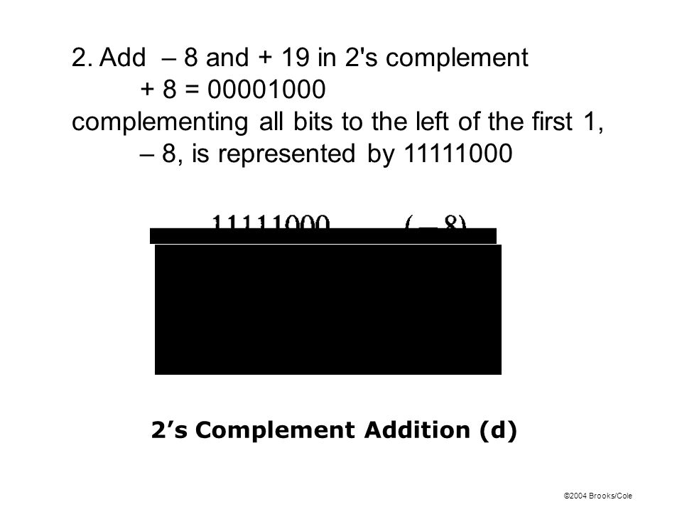 2's Complement Addition (d)