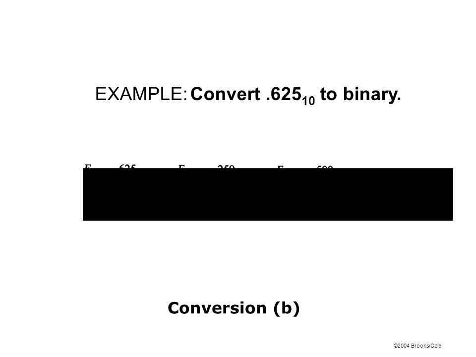 EXAMPLE: Convert .62510 to binary.