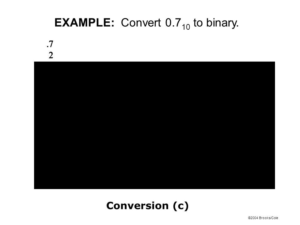 EXAMPLE: Convert 0.710 to binary.