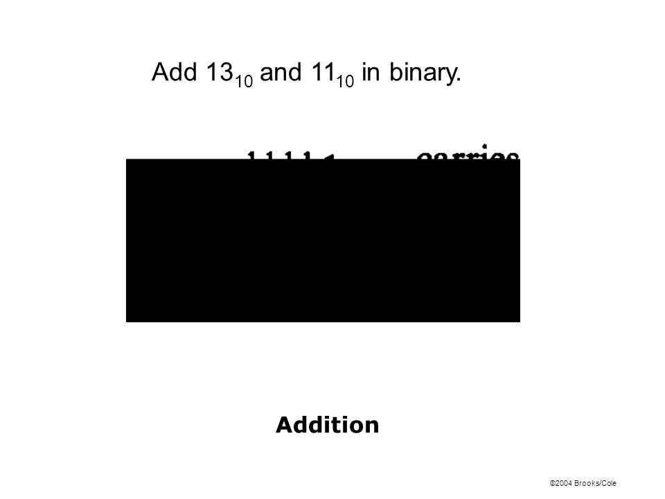 Add 1310 and 1110 in binary. Addition