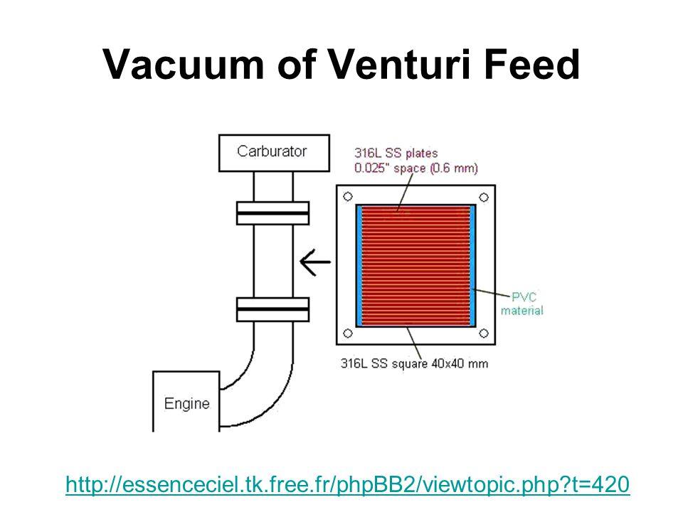 Vacuum of Venturi Feed http://essenceciel.tk.free.fr/phpBB2/viewtopic.php t=420