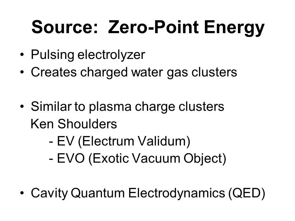 Source: Zero-Point Energy