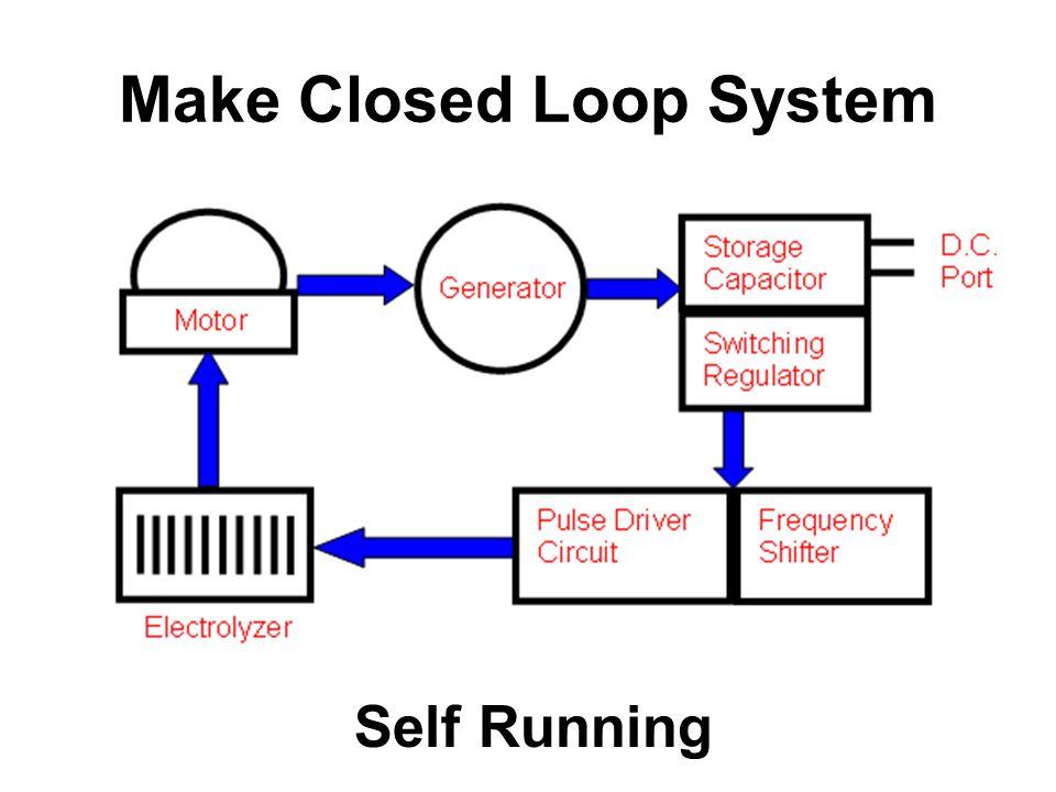 Make Closed Loop System