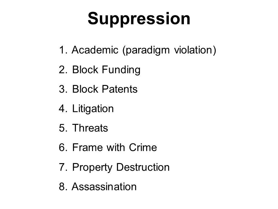 Suppression Academic (paradigm violation) Block Funding Block Patents