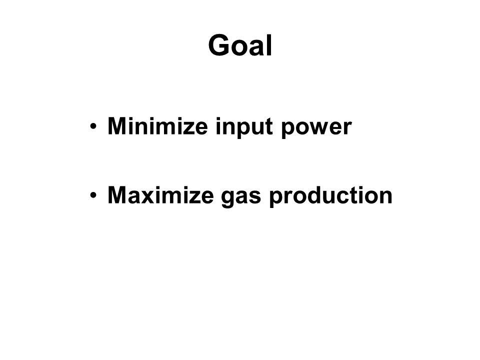 Goal Minimize input power Maximize gas production