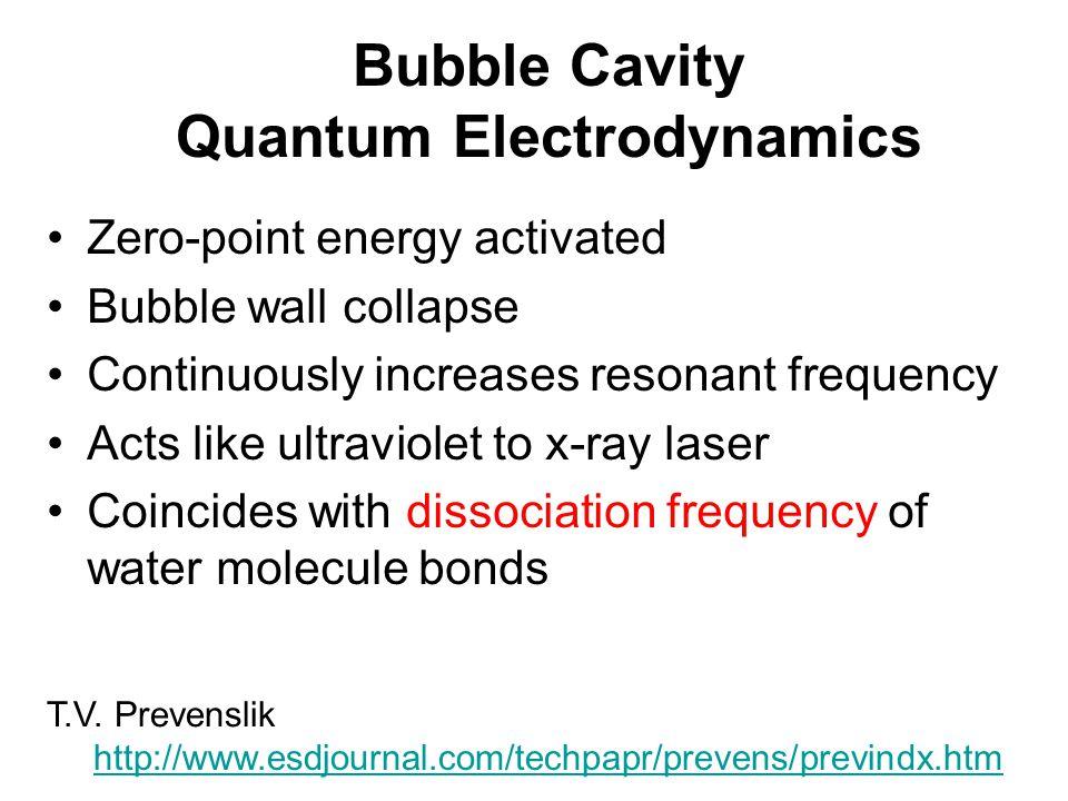 Bubble Cavity Quantum Electrodynamics