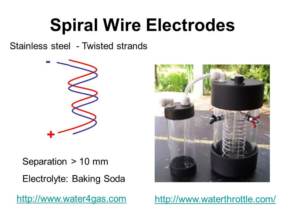 Spiral Wire Electrodes