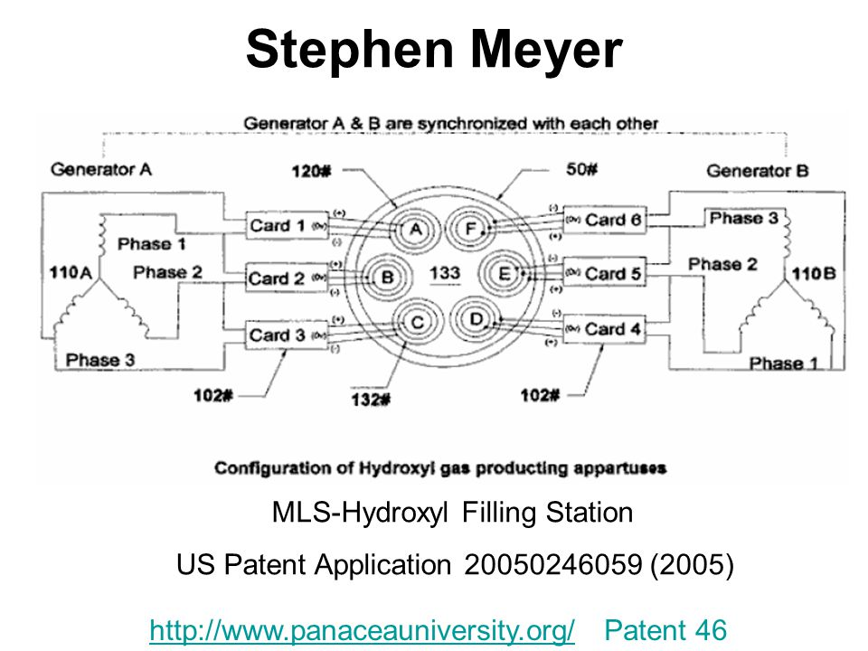Stephen Meyer MLS-Hydroxyl Filling Station