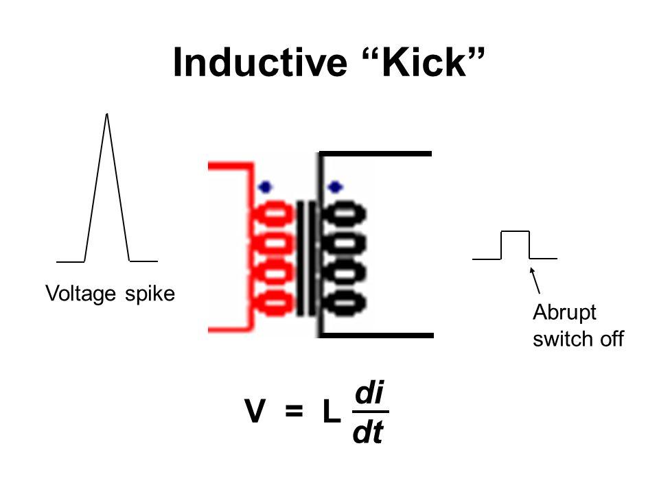 Inductive Kick Voltage spike Abrupt switch off V = L di dt