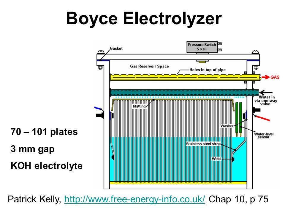 Boyce Electrolyzer 70 – 101 plates 3 mm gap KOH electrolyte
