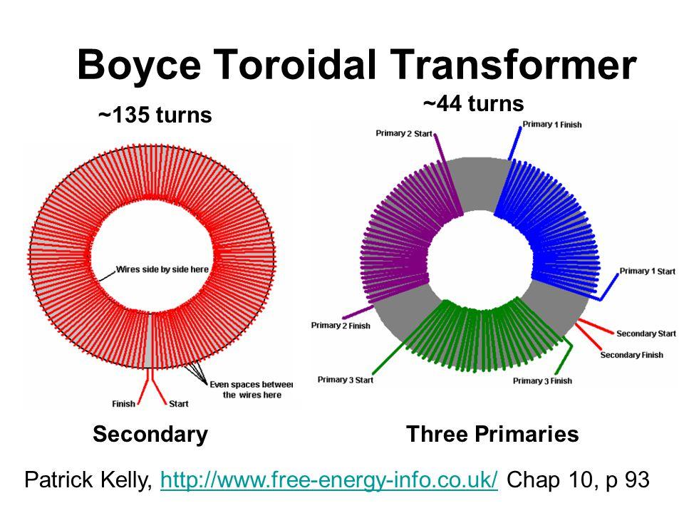 Boyce Toroidal Transformer