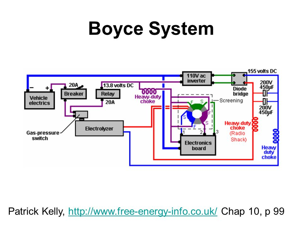 Boyce System Patrick Kelly, http://www.free-energy-info.co.uk/ Chap 10, p 99