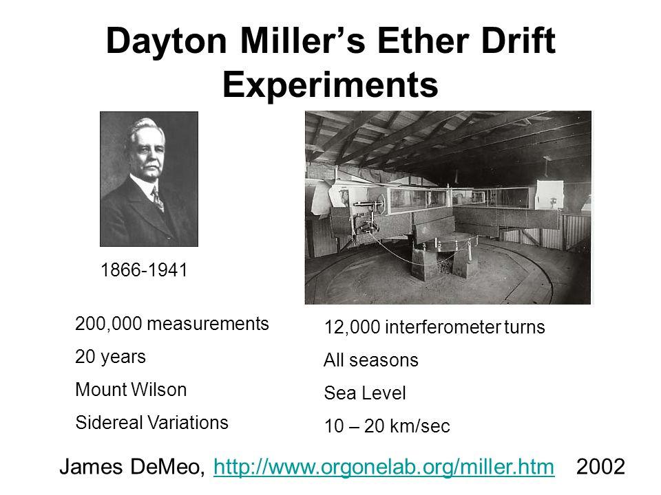 Dayton Miller's Ether Drift Experiments