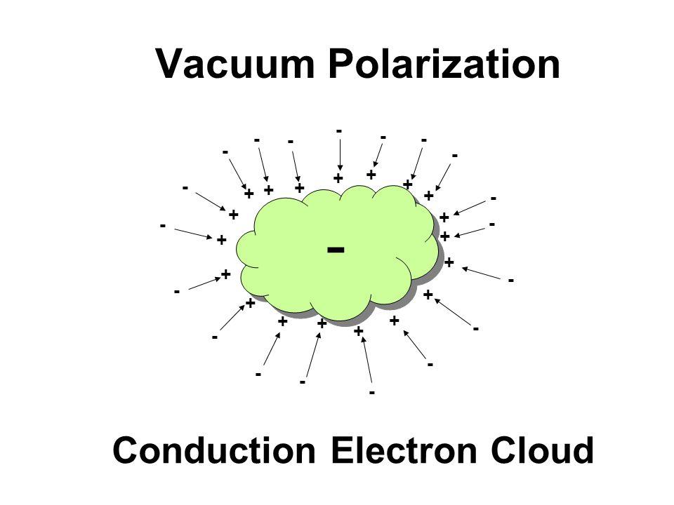 - Vacuum Polarization Conduction Electron Cloud - - - - - - - + + - +