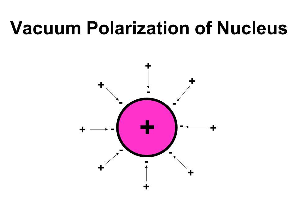 Vacuum Polarization of Nucleus