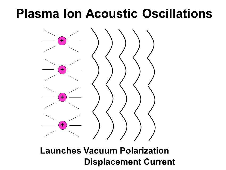 Plasma Ion Acoustic Oscillations