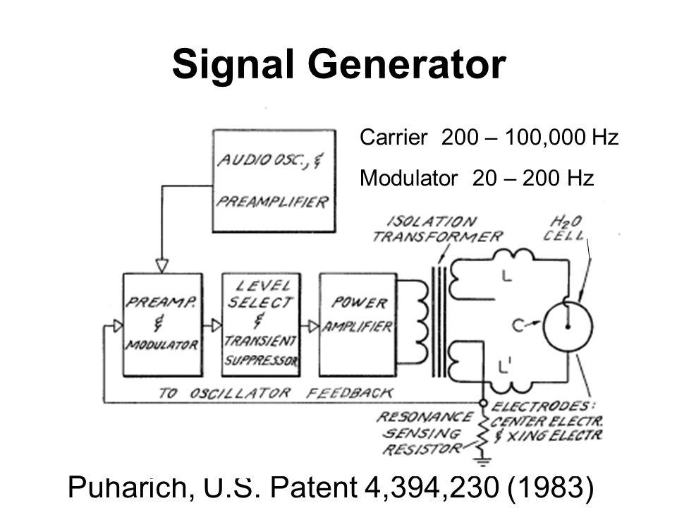 Signal Generator Puharich, U.S. Patent 4,394,230 (1983)