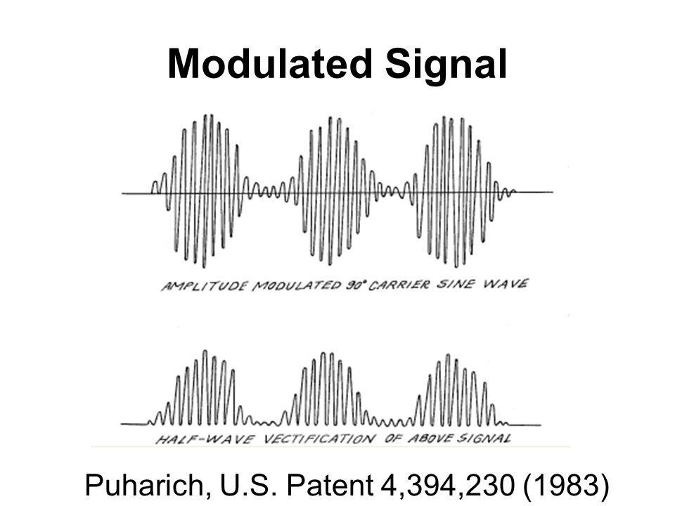 Modulated Signal Puharich, U.S. Patent 4,394,230 (1983)