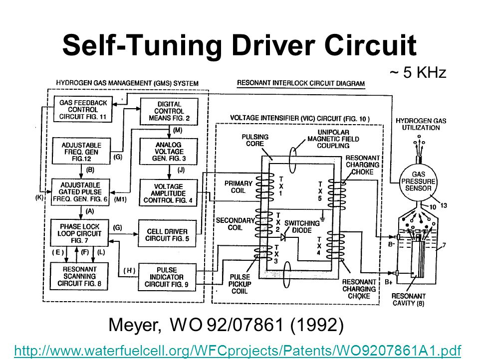 Self-Tuning Driver Circuit