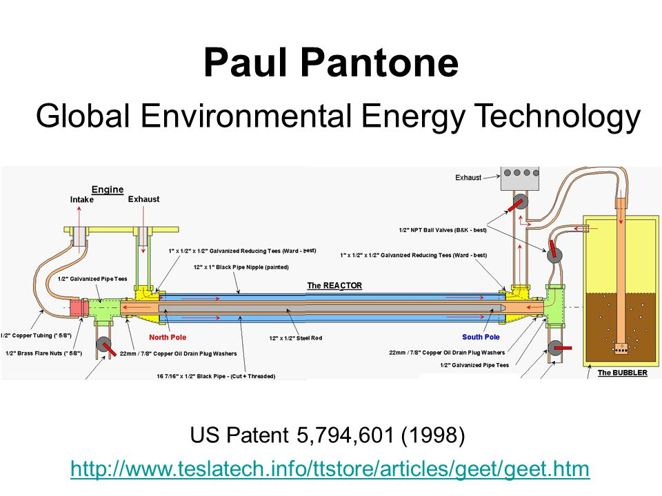 Paul Pantone Global Environmental Energy Technology
