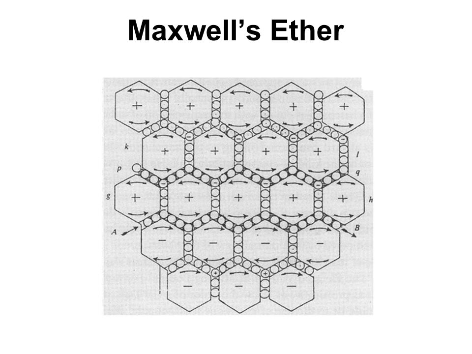 Maxwell's Ether
