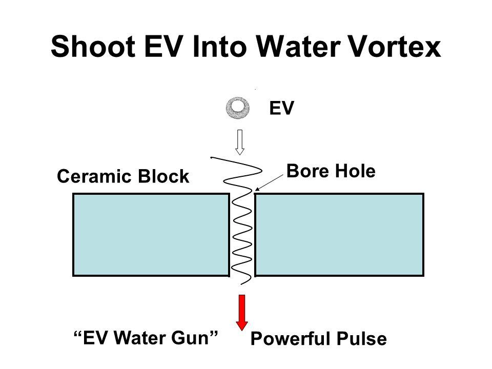 Shoot EV Into Water Vortex