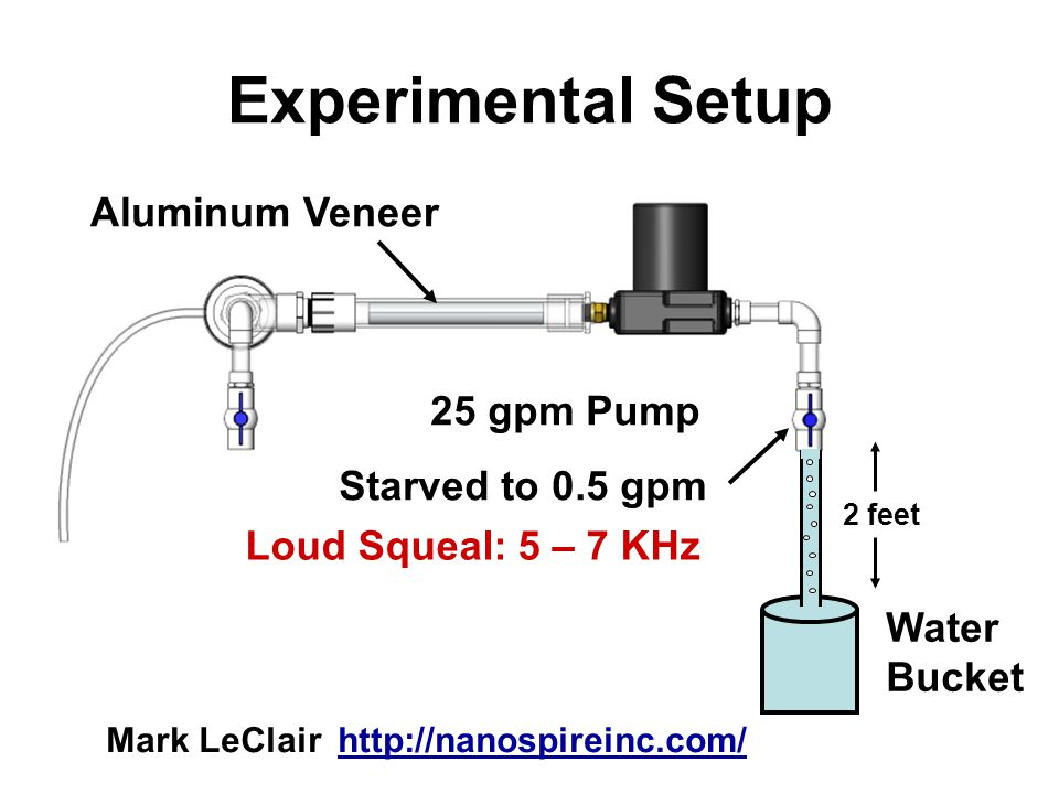 Experimental Setup Aluminum Veneer 25 gpm Pump Starved to 0.5 gpm