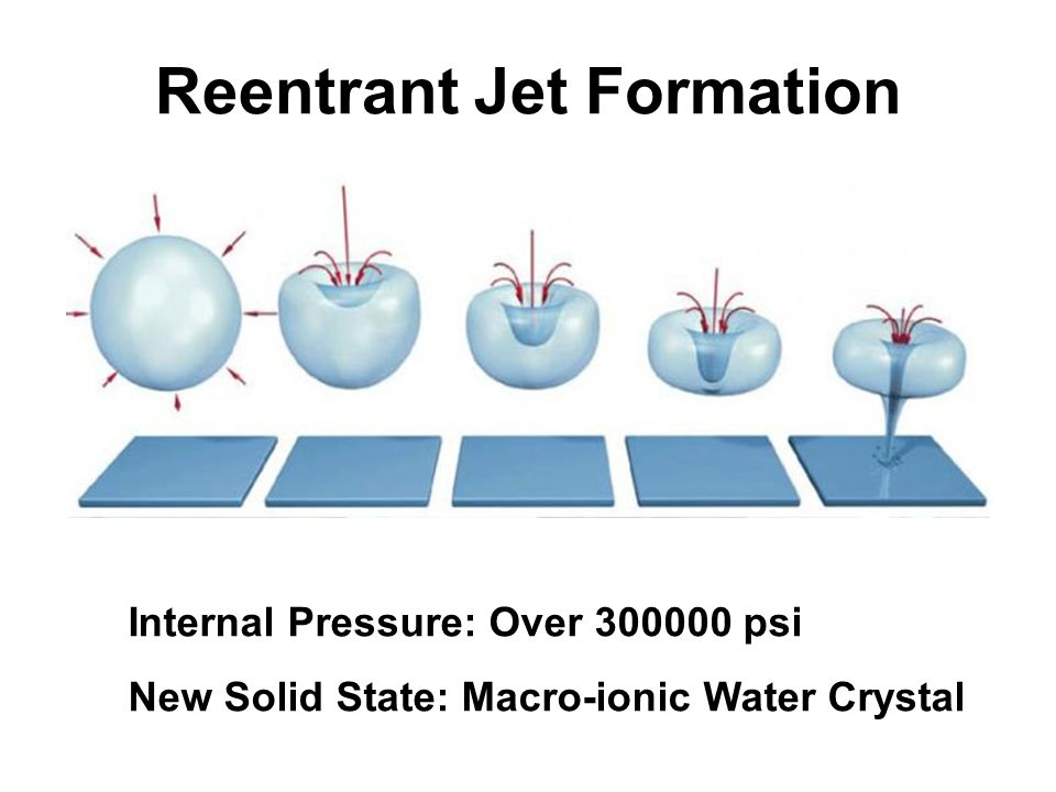 Reentrant Jet Formation