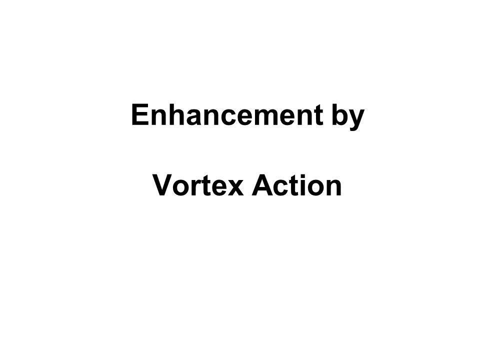 Enhancement by Vortex Action
