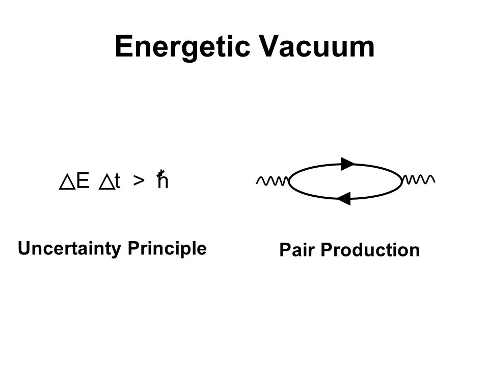 Energetic Vacuum E t > h Uncertainty Principle Pair Production