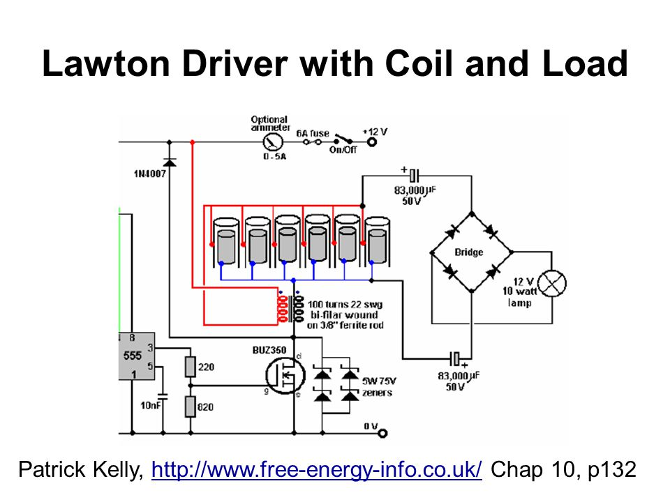 Lawton Driver with Coil and Load