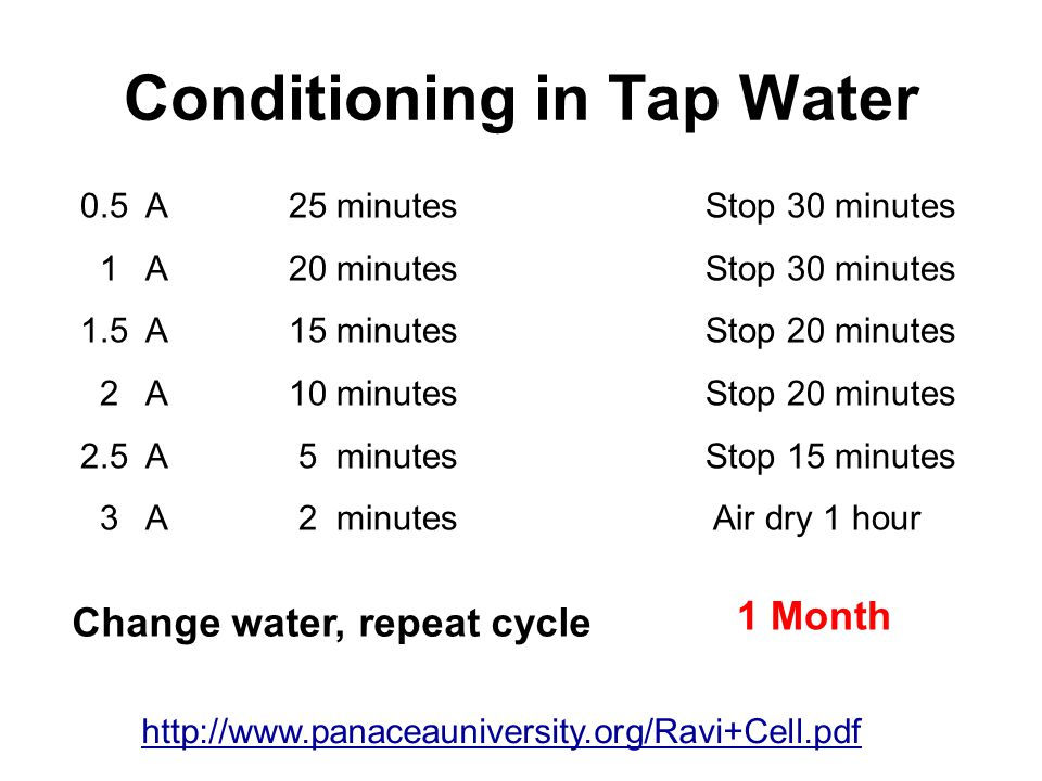 Conditioning in Tap Water