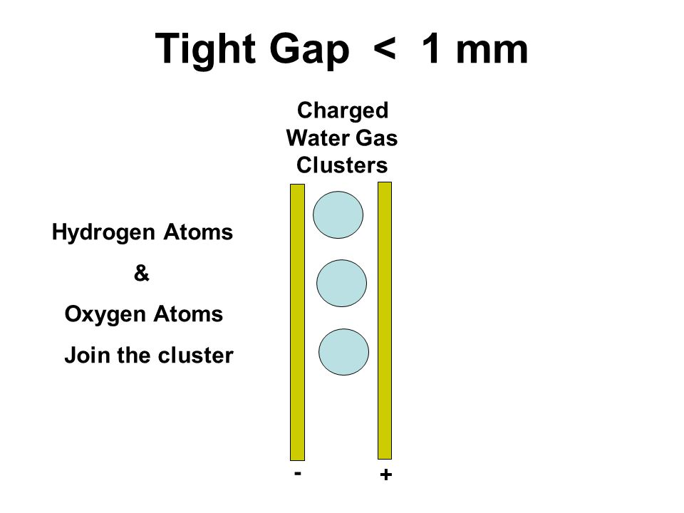 Charged Water Gas Clusters