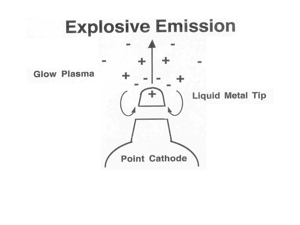 The EV is launched when the tip of the protuberance blows off in an abrupt explosive emission.