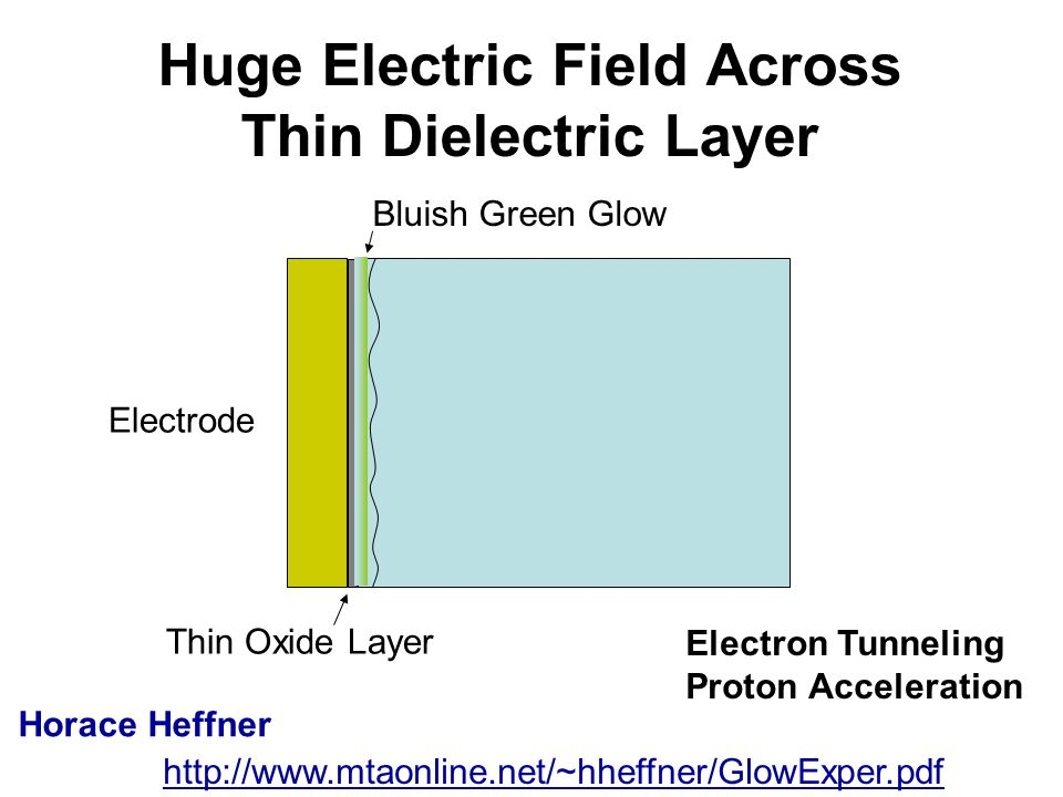 Huge Electric Field Across Thin Dielectric Layer