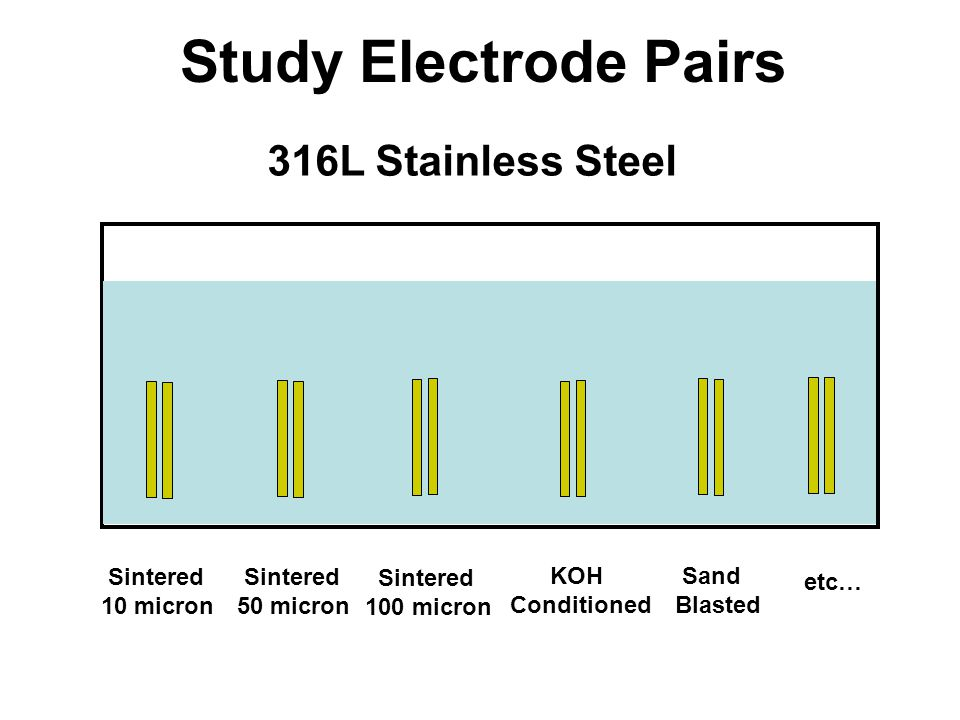 Study Electrode Pairs 316L Stainless Steel Sintered 10 micron