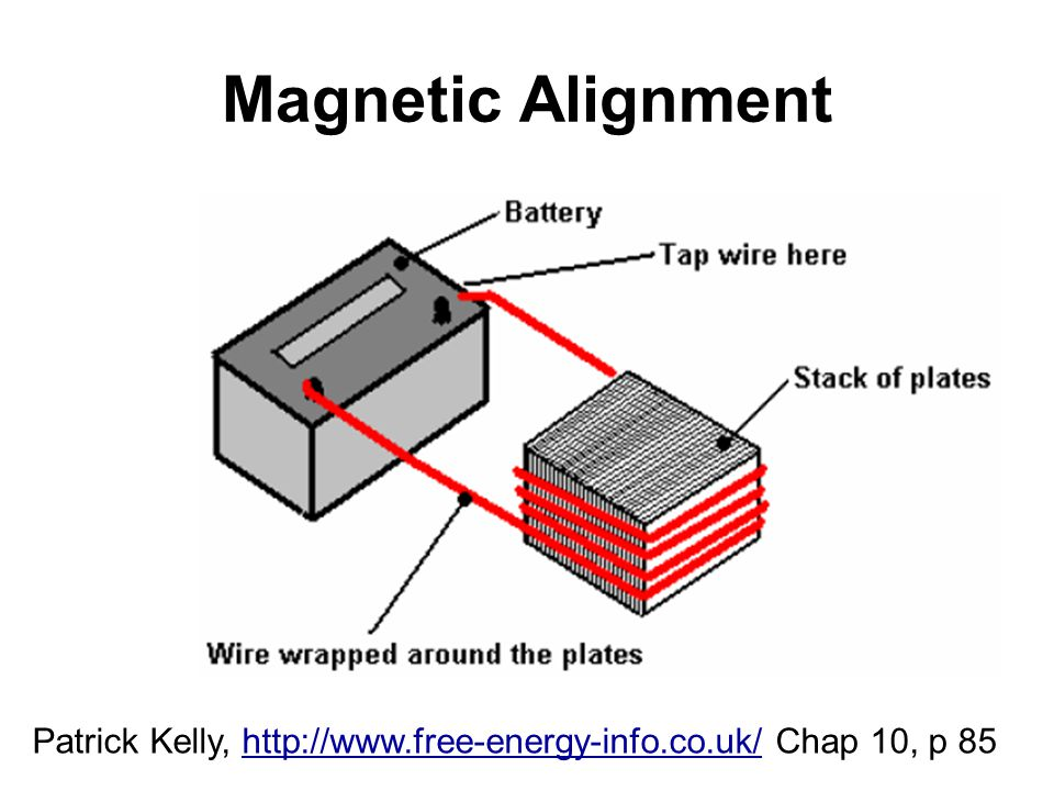 Magnetic Alignment