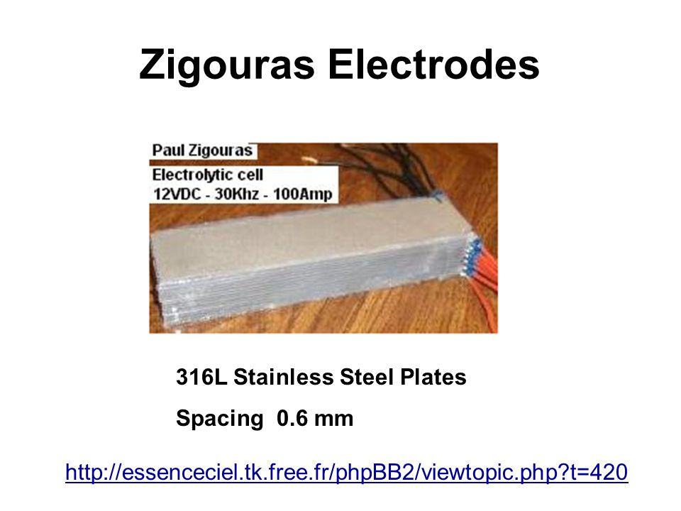 Zigouras Electrodes 316L Stainless Steel Plates Spacing 0.6 mm