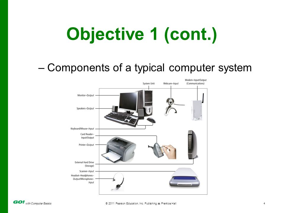 the two major components of a computer system Main parts of desktop computer posted date:  the operating system, and all your programs and data are stored here  some people like to have two such drives.