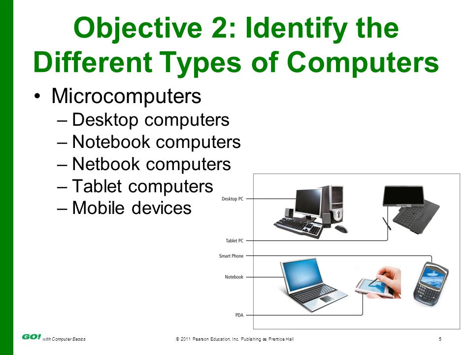 Go With Computer Concepts Ppt Video Online Download