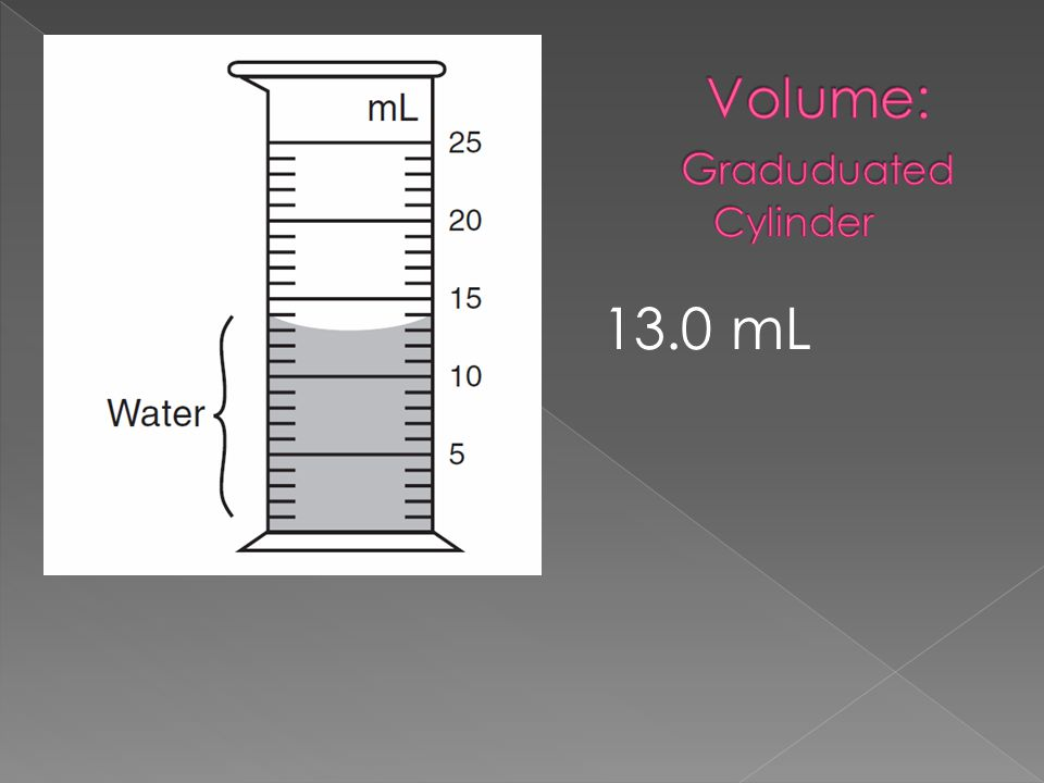 Volume: Graduduated Cylinder