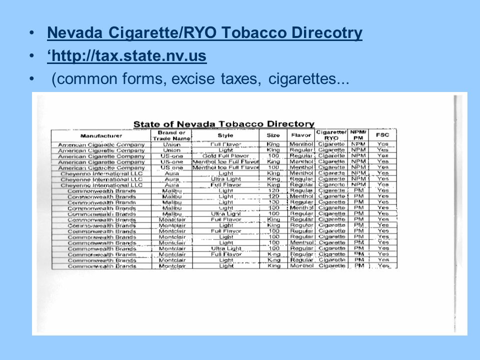 Cost of a pack of cigarettes Marlboro 2018 in Wyoming