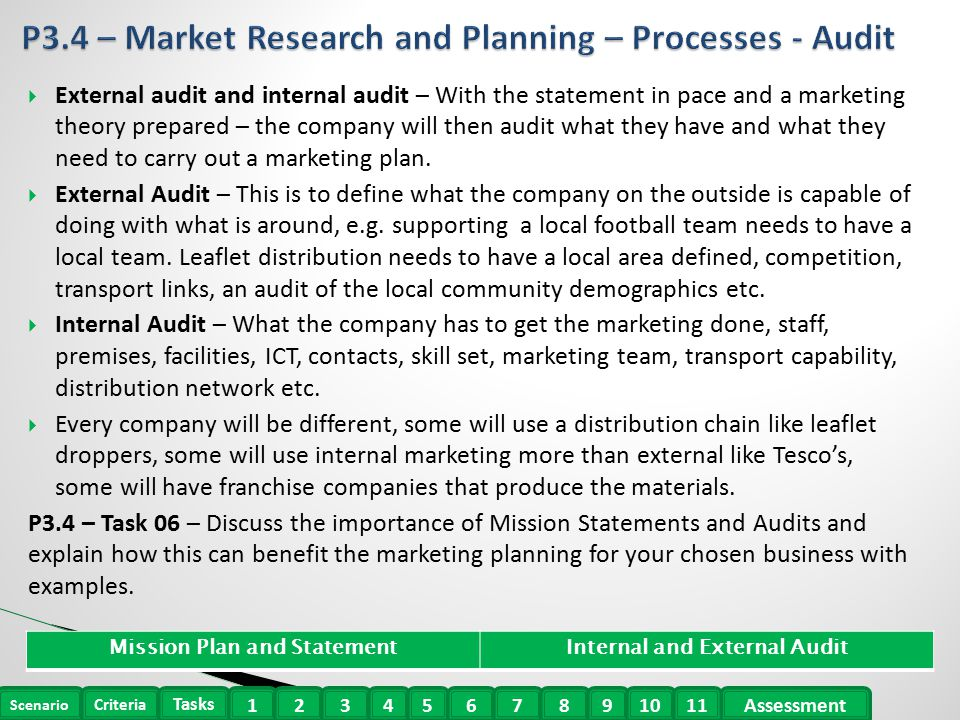 strategic marketing planning tesco Strategic priorities: 1 regaining competitiveness in core uk business 2 protecting and strengthening the balance sheet 3 rebuilding trust and transparency dave lewis group chief executive a fresh start tesco has always  strategic report tesco plc strategic report 2015.